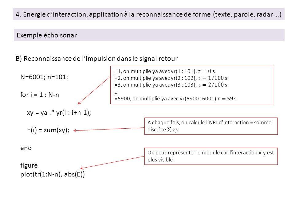 4. Energie dinteraction, application à la reconnaissance de forme (texte, parole, radar …) Exemple écho sonar B) Reconnaissance de limpulsion dans le