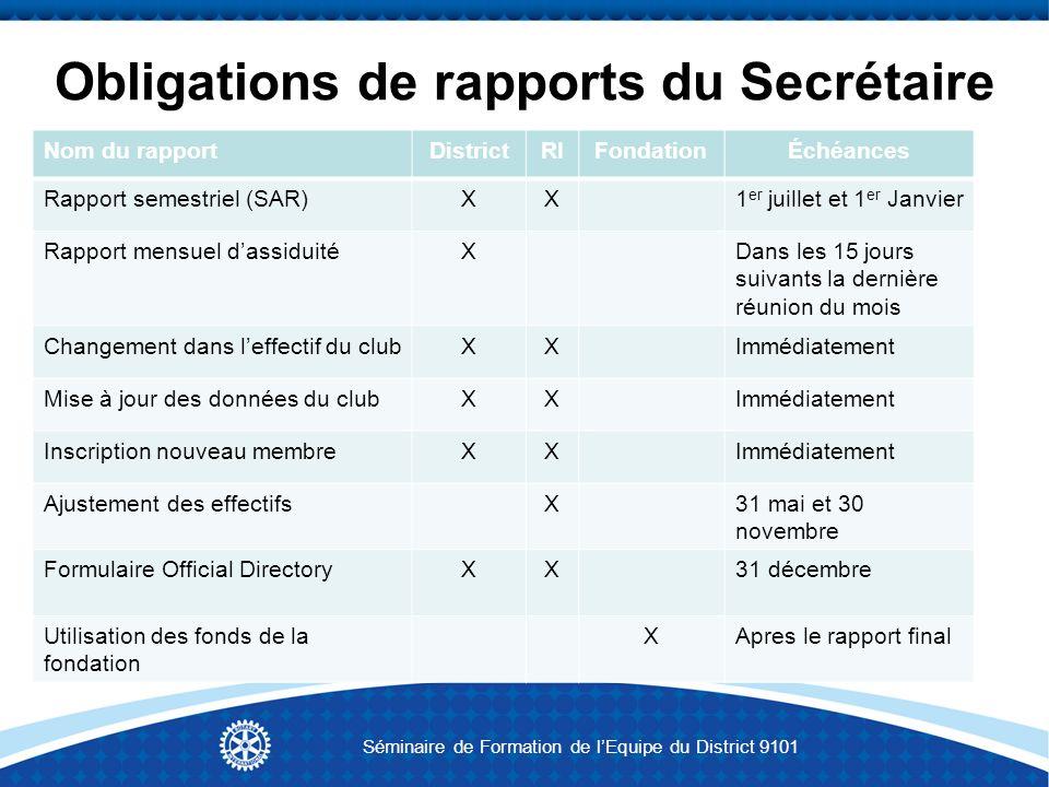 Obligations de rapports du Secrétaire Nom du rapportDistrictRIFondationÉchéances Rapport semestriel (SAR)XX1 er juillet et 1 er Janvier Rapport mensue