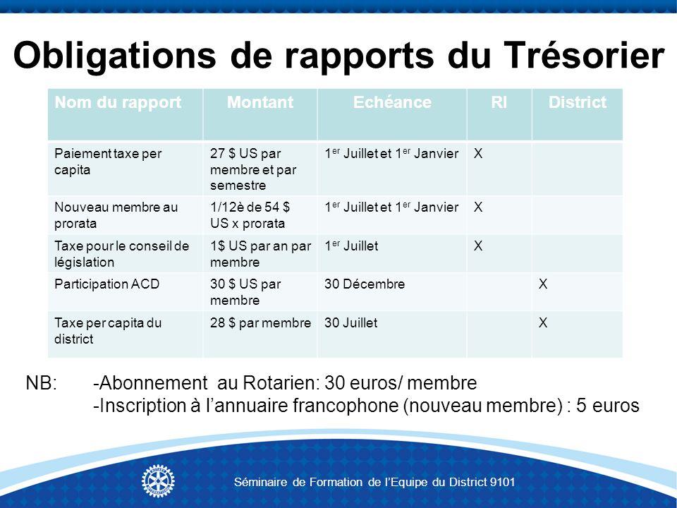 Obligations de rapports du Trésorier Nom du rapportMontantEchéanceRIDistrict Paiement taxe per capita 27 $ US par membre et par semestre 1 er Juillet