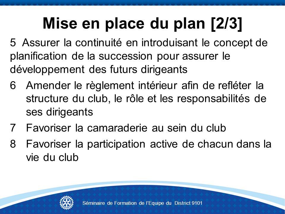 Mise en place du plan [2/3] 5 Assurer la continuité en introduisant le concept de planification de la succession pour assurer le développement des fut