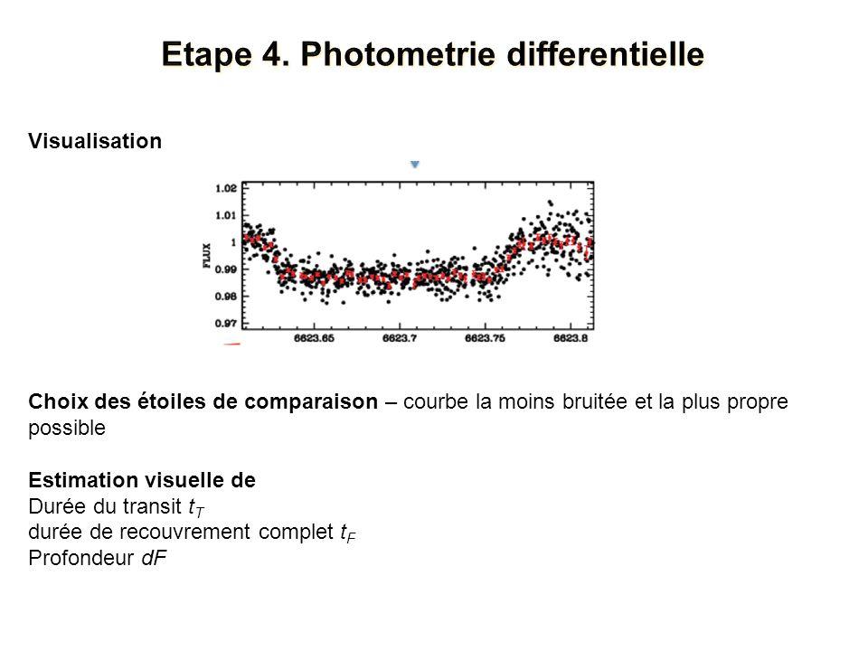 Visualisation Choix des étoiles de comparaison – courbe la moins bruitée et la plus propre possible Estimation visuelle de Durée du transit t T durée de recouvrement complet t F Profondeur dF