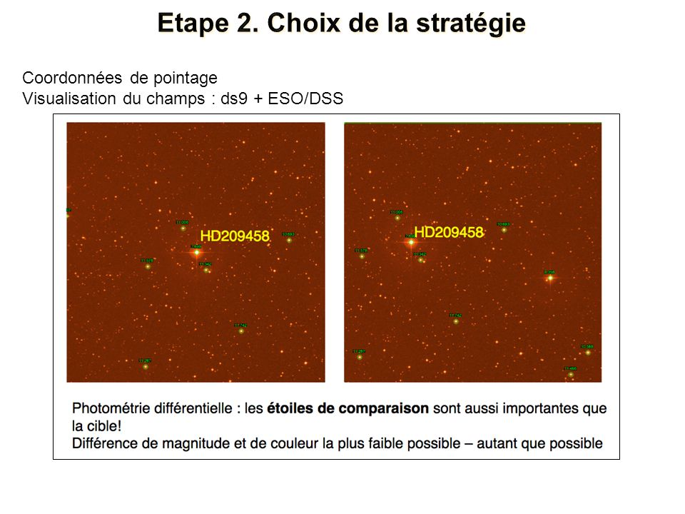 Coordonnées de pointage Visualisation du champs : ds9 + ESO/DSS