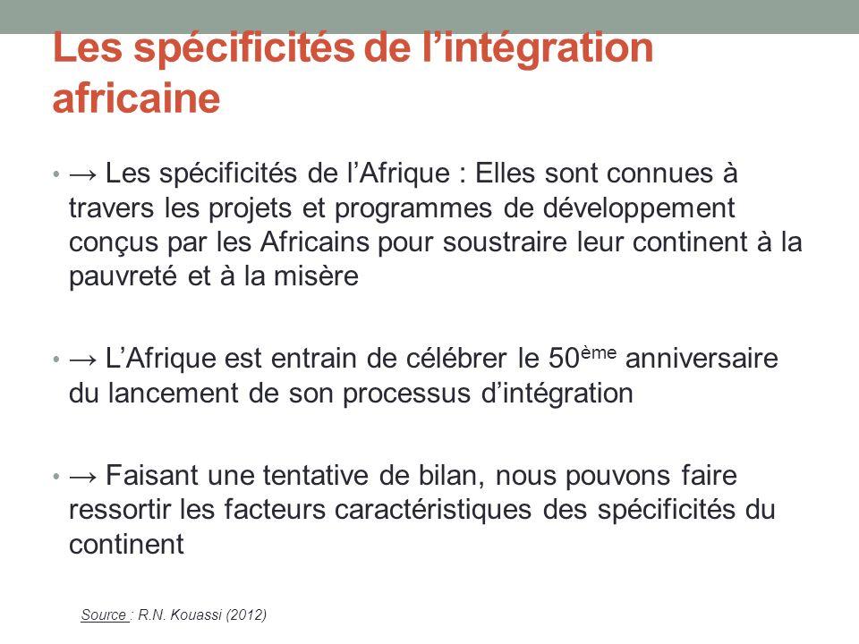 Source : R.N. Kouassi (2012) Les spécificités de lintégration africaine Les spécificités de lAfrique : Elles sont connues à travers les projets et pro