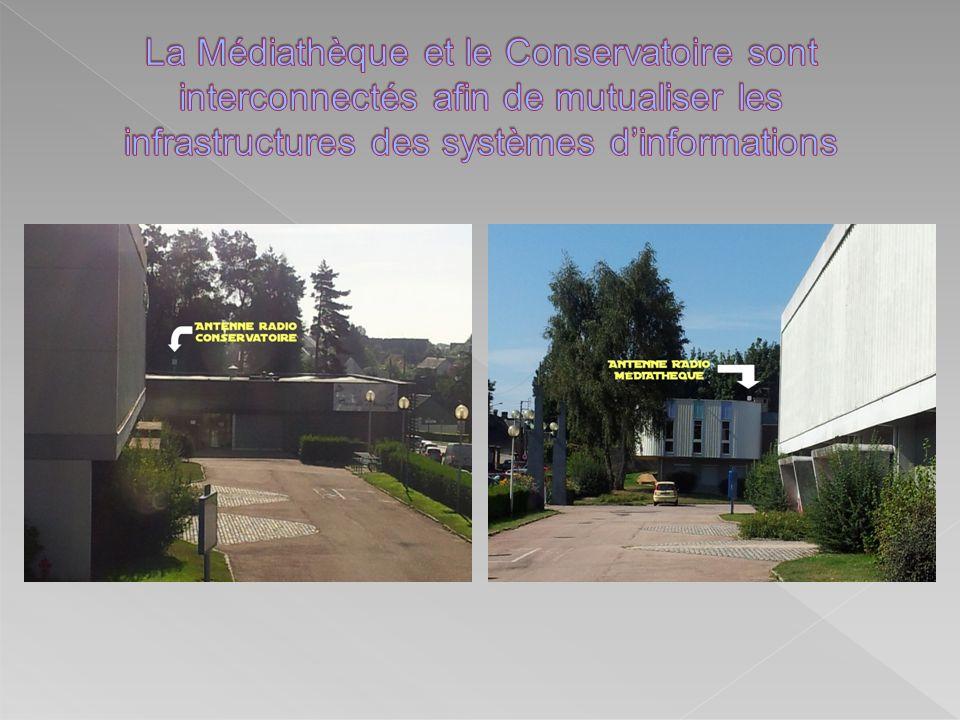 En 2013, la Communauté de Communes de la Région dYvetot concrétise ses projets débutés en 2012.
