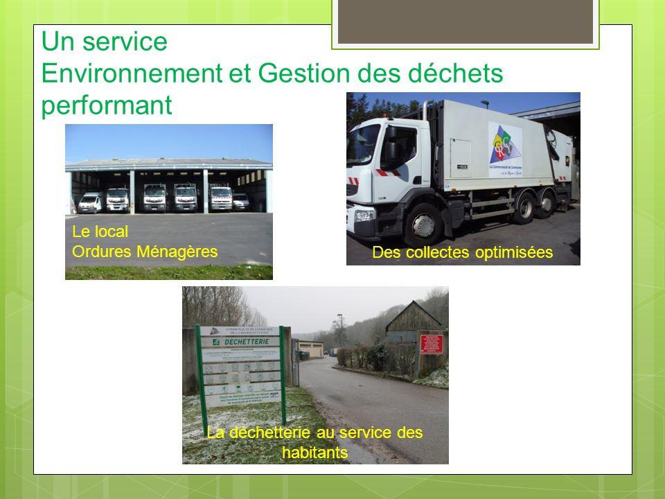 Un service Environnement et Gestion des déchets performant Le local Ordures Ménagères Des collectes optimisées La déchetterie au service des habitants
