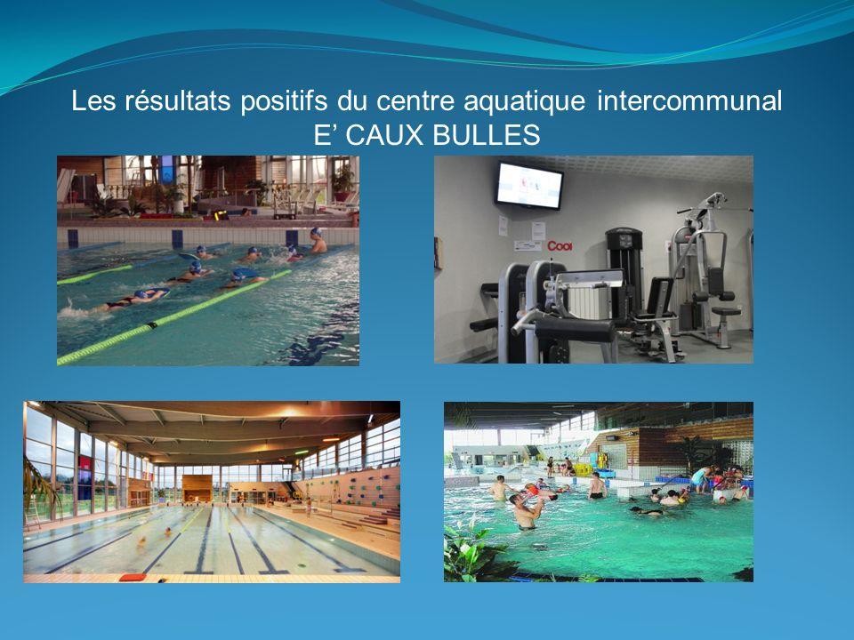 Les résultats positifs du centre aquatique intercommunal E CAUX BULLES