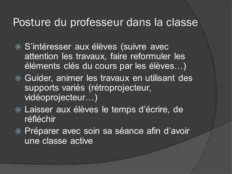 Posture du professeur dans la classe Sintéresser aux élèves (suivre avec attention les travaux, faire reformuler les éléments clés du cours par les él