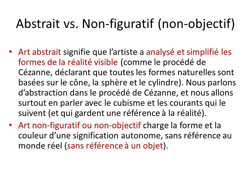Abstrait vs. Non-figuratif (non-objectif) Art abstrait signifie que lartiste a analysé et simplifié les formes de la réalité visible (comme le procédé