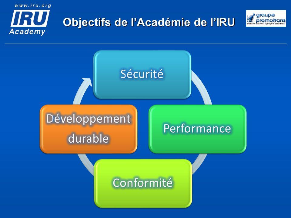 Objectifs de lAcadémie de lIRU