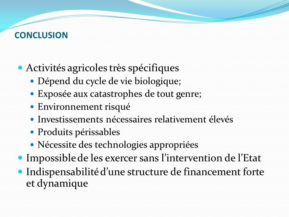 CONCLUSION Activités agricoles très spécifiques Dépend du cycle de vie biologique; Exposée aux catastrophes de tout genre; Environnement risqué Invest