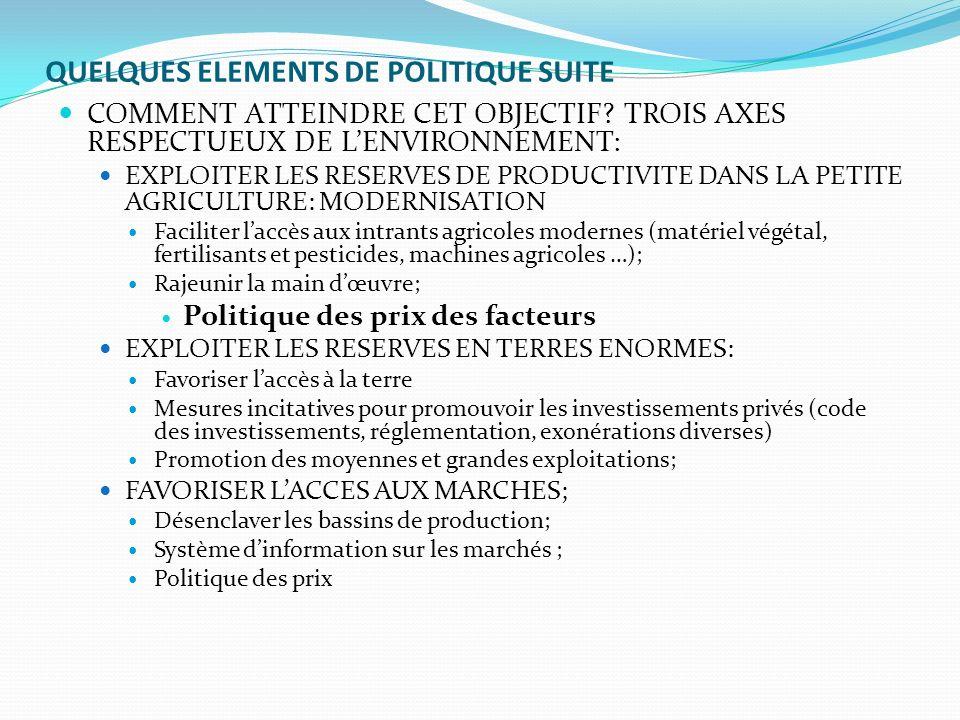 QUELQUES ELEMENTS DE POLITIQUE SUITE COMMENT ATTEINDRE CET OBJECTIF? TROIS AXES RESPECTUEUX DE LENVIRONNEMENT: EXPLOITER LES RESERVES DE PRODUCTIVITE