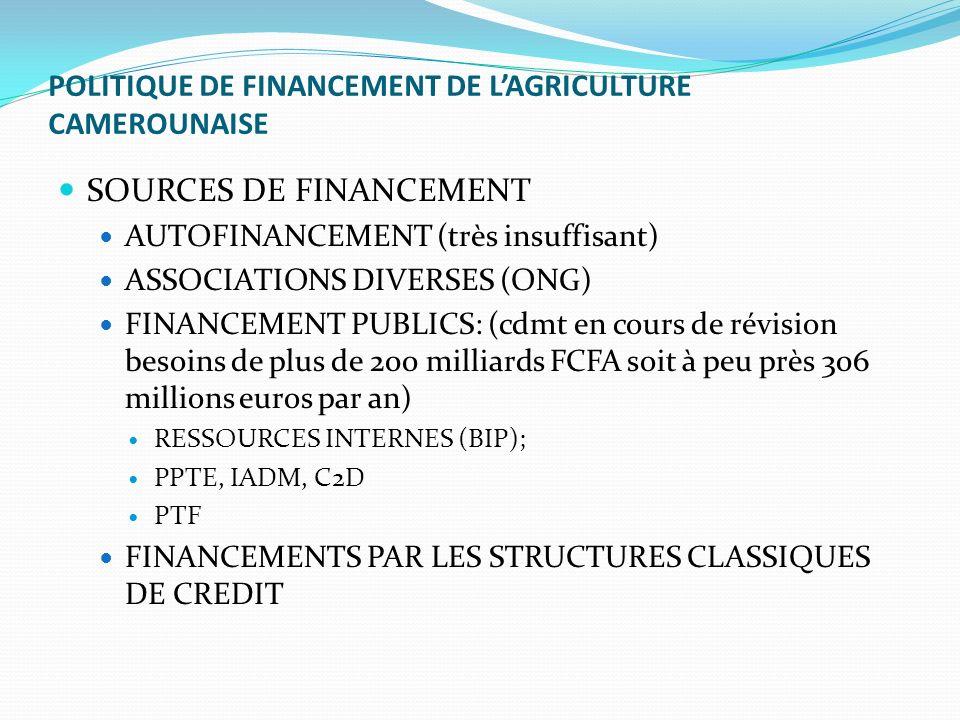 POLITIQUE DE FINANCEMENT DE LAGRICULTURE CAMEROUNAISE SOURCES DE FINANCEMENT AUTOFINANCEMENT (très insuffisant) ASSOCIATIONS DIVERSES (ONG) FINANCEMEN