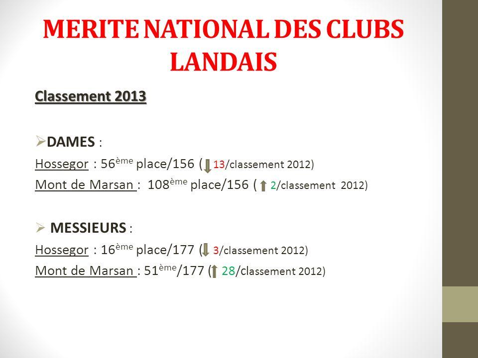 MERITE NATIONAL DES CLUBS LANDAIS Classement 2013 DAMES : Hossegor : 56 ème place/156 ( 13/classement 2012) Mont de Marsan : 108 ème place/156 ( 2/cla