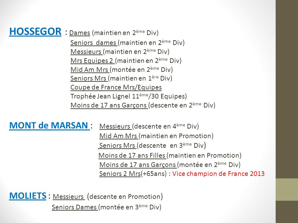HOSSEGOR : Dames (maintien en 2 ème Div) Seniors dames (maintien en 2 ème Div) Messieurs (maintien en 2 ème Div) Mrs Equipes 2 (maintien en 2 ème Div)