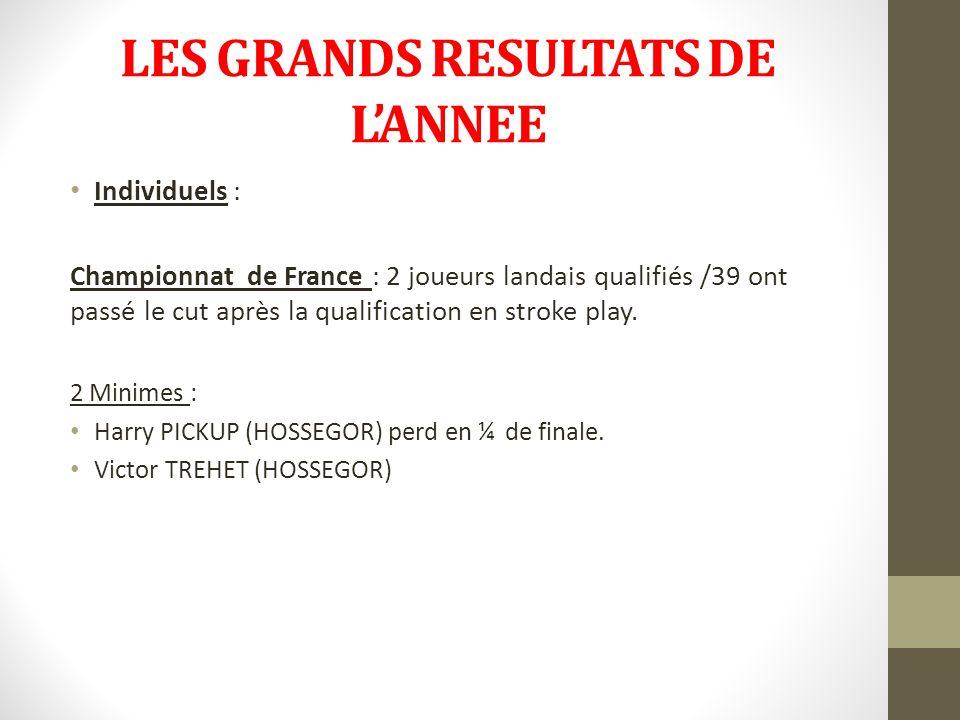 LES GRANDS RESULTATS DE LANNEE Individuels : Championnat de France : 2 joueurs landais qualifiés /39 ont passé le cut après la qualification en stroke