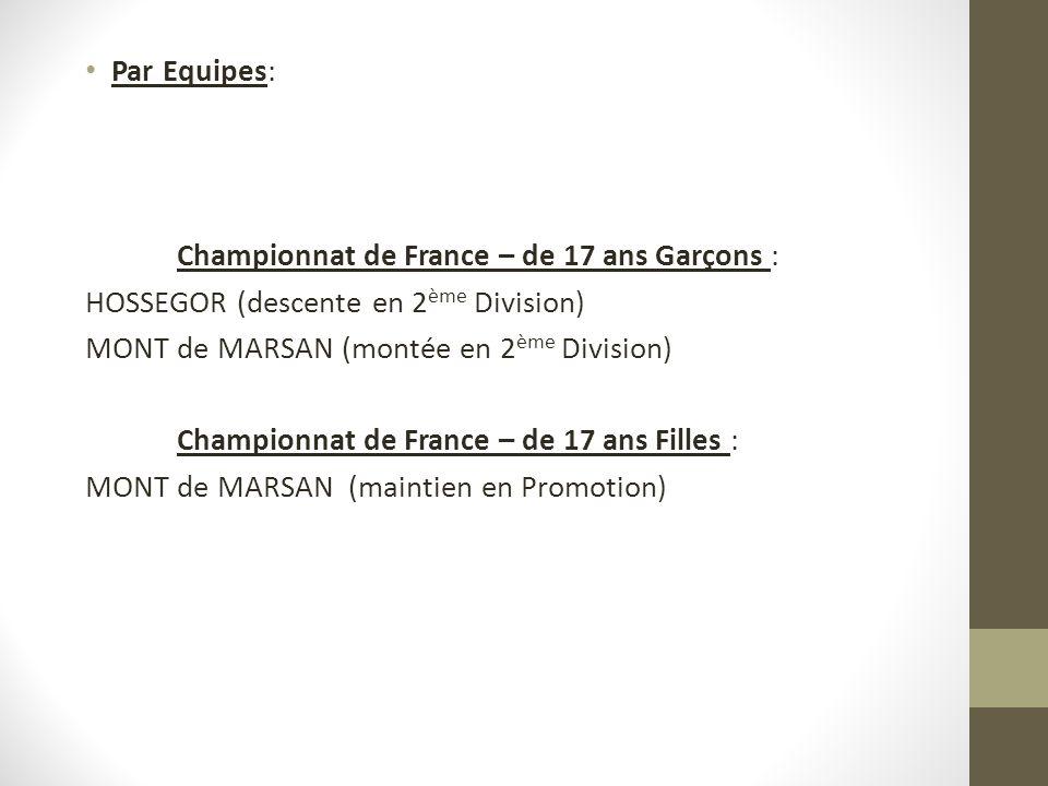 Par Equipes: Championnat de France – de 17 ans Garçons : HOSSEGOR (descente en 2 ème Division) MONT de MARSAN (montée en 2 ème Division) Championnat de France – de 17 ans Filles : MONT de MARSAN (maintien en Promotion)