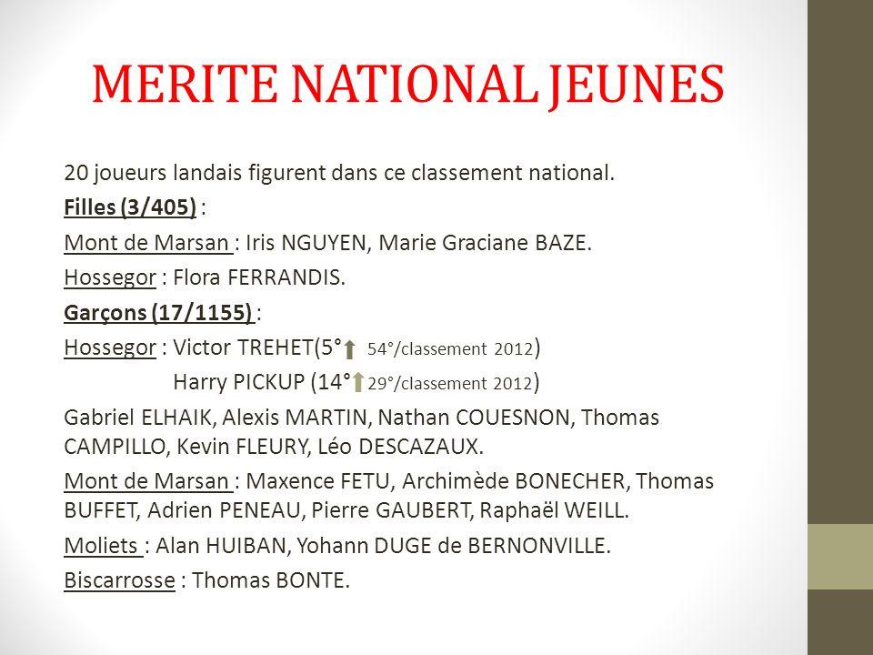 MERITE NATIONAL JEUNES 20 joueurs landais figurent dans ce classement national. Filles (3/405) : Mont de Marsan : Iris NGUYEN, Marie Graciane BAZE. Ho