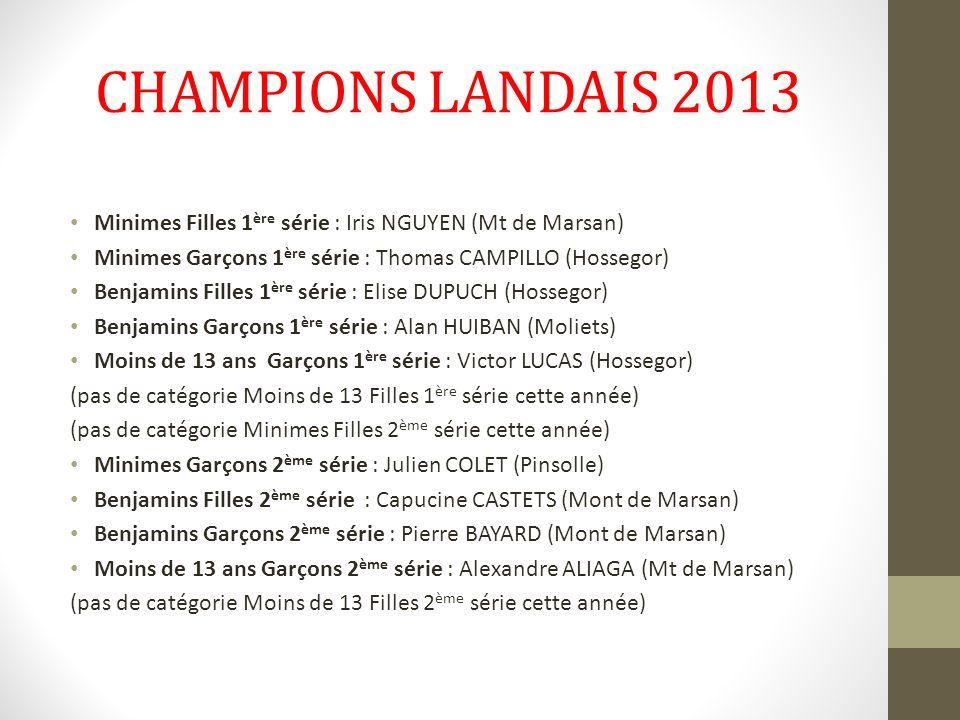 CHAMPIONS LANDAIS 2013 Minimes Filles 1 ère série : Iris NGUYEN (Mt de Marsan) Minimes Garçons 1 ère série : Thomas CAMPILLO (Hossegor) Benjamins Fill