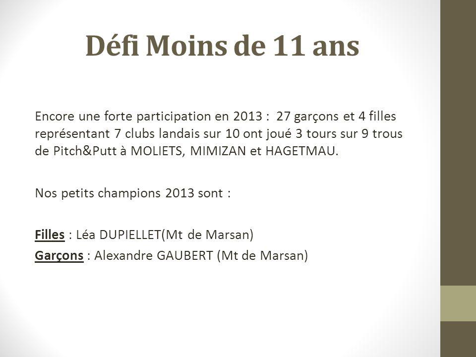 Défi Moins de 11 ans Encore une forte participation en 2013 : 27 garçons et 4 filles représentant 7 clubs landais sur 10 ont joué 3 tours sur 9 trous de Pitch&Putt à MOLIETS, MIMIZAN et HAGETMAU.