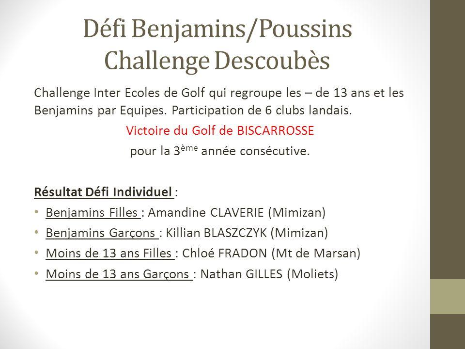 Défi Benjamins/Poussins Challenge Descoubès Challenge Inter Ecoles de Golf qui regroupe les – de 13 ans et les Benjamins par Equipes. Participation de