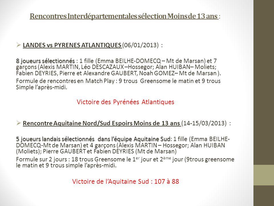 Rencontres Interdépartementales sélection Moins de 13 ans : LANDES vs PYRENES ATLANTIQUES (06/01/2013) : 8 joueurs sélectionnés 8 joueurs sélectionnés : 1 fille (Emma BEILHE-DOMECQ – Mt de Marsan) et 7 garçons (Alexis MARTIN, Léo DESCAZAUX –Hossegor; Alan HUIBAN– Moliets; Fabien DEYRIES, Pierre et Alexandre GAUBERT, Noah GOMEZ– Mt de Marsan ).