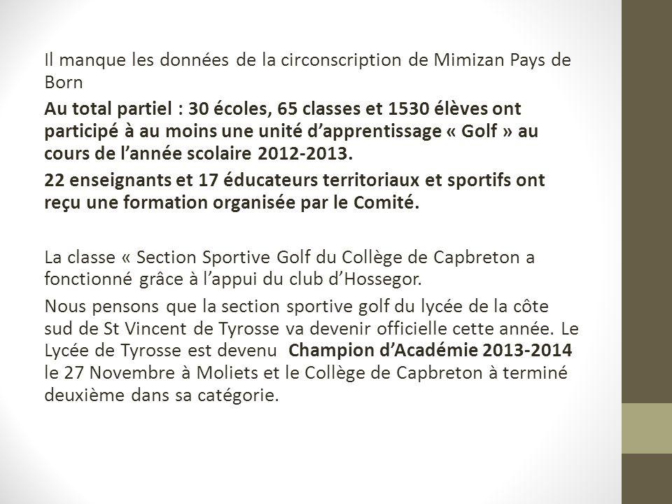 Il manque les données de la circonscription de Mimizan Pays de Born Au total partiel : 30 écoles, 65 classes et 1530 élèves ont participé à au moins une unité dapprentissage « Golf » au cours de lannée scolaire 2012-2013.