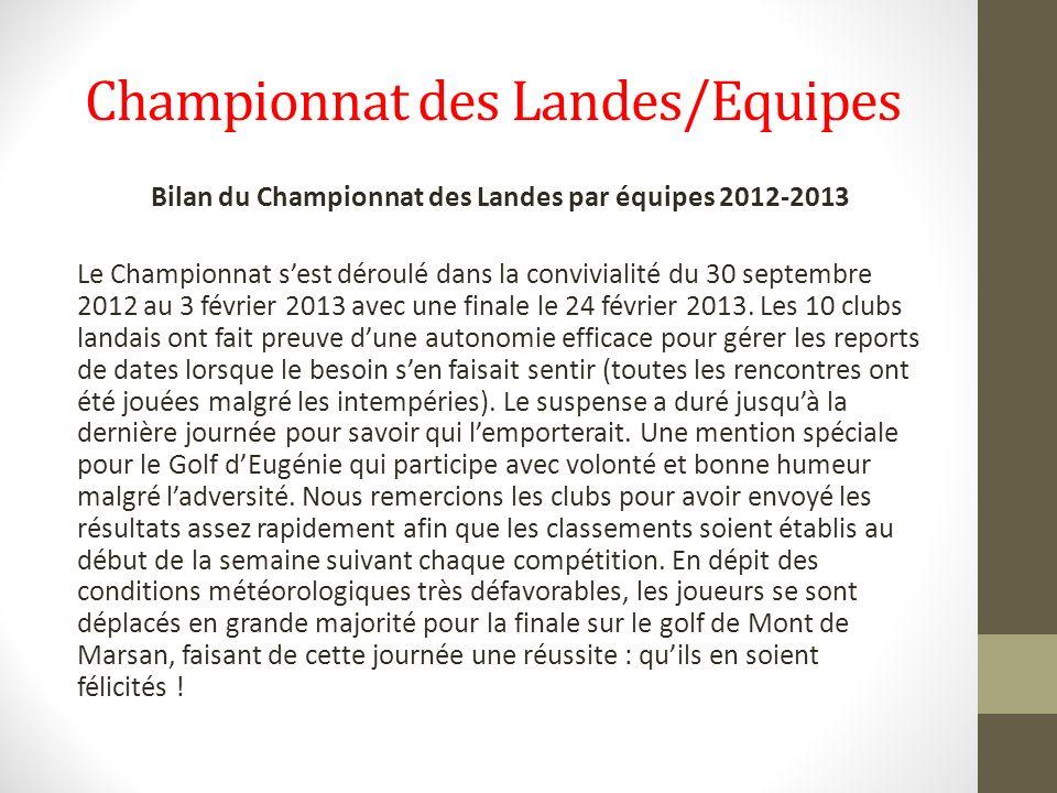 Championnat des Landes/Equipes Bilan du Championnat des Landes par équipes 2012-2013 Le Championnat sest déroulé dans la convivialité du 30 septembre 2012 au 3 février 2013 avec une finale le 24 février 2013.