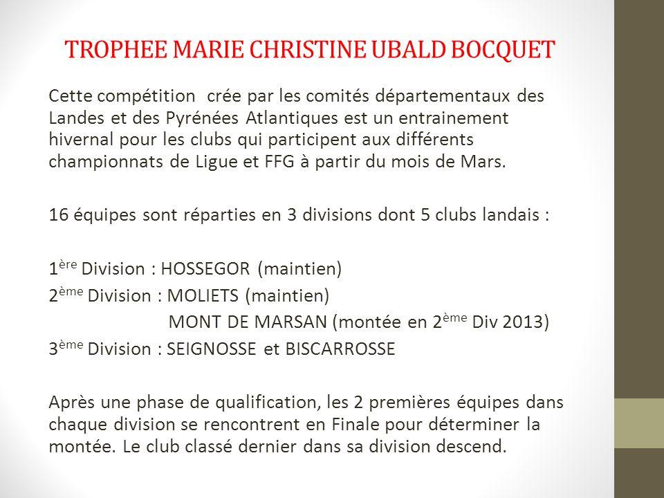TROPHEE MARIE CHRISTINE UBALD BOCQUET Cette compétition crée par les comités départementaux des Landes et des Pyrénées Atlantiques est un entrainement hivernal pour les clubs qui participent aux différents championnats de Ligue et FFG à partir du mois de Mars.