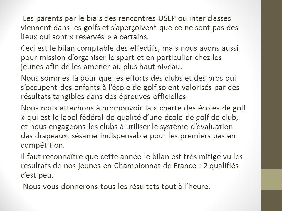 LES GRANDS RESULTATS DE LANNEE Individuels : Championnat de France : 2 joueurs landais qualifiés /39 ont passé le cut après la qualification en stroke play.
