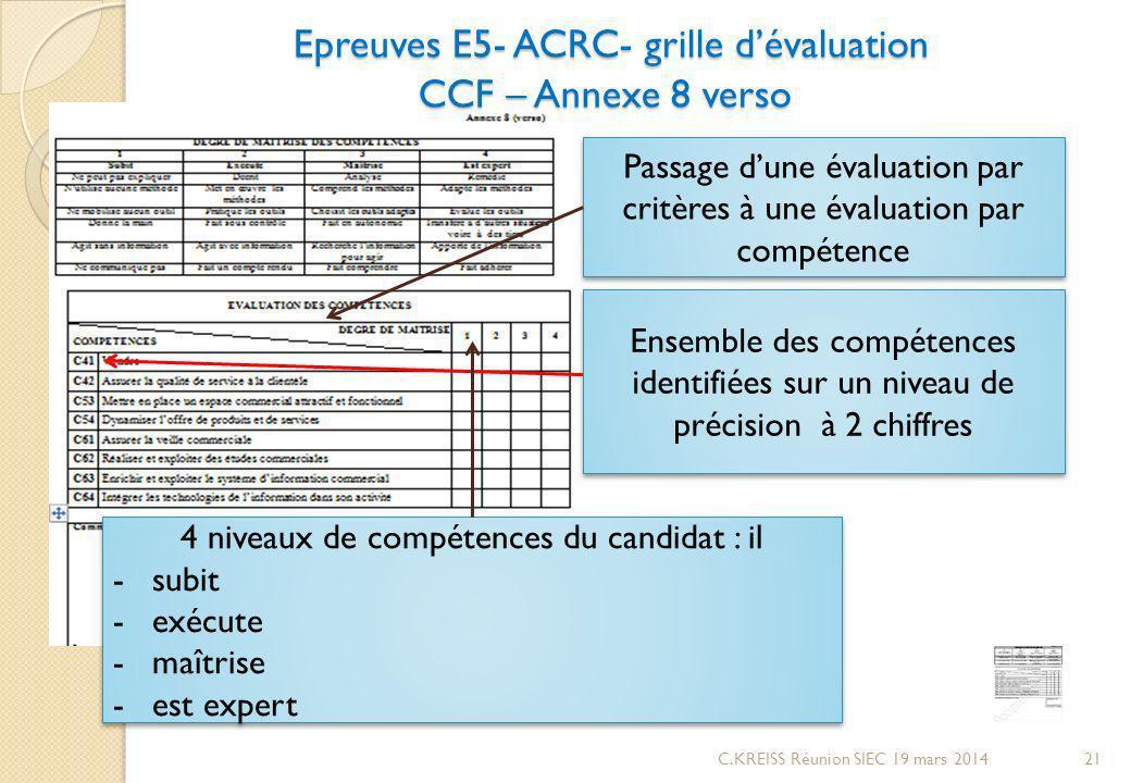 Epreuves E5- ACRC- grille dévaluation CCF – Annexe 8 verso Epreuves E5- ACRC- grille dévaluation CCF – Annexe 8 verso Passage dune évaluation par critères à une évaluation par compétence Ensemble des compétences identifiées sur un niveau de précision à 2 chiffres 4 niveaux de compétences du candidat : il -subit -exécute -maîtrise -est expert 4 niveaux de compétences du candidat : il -subit -exécute -maîtrise -est expert 21C.KREISS Réunion SIEC 19 mars 2014
