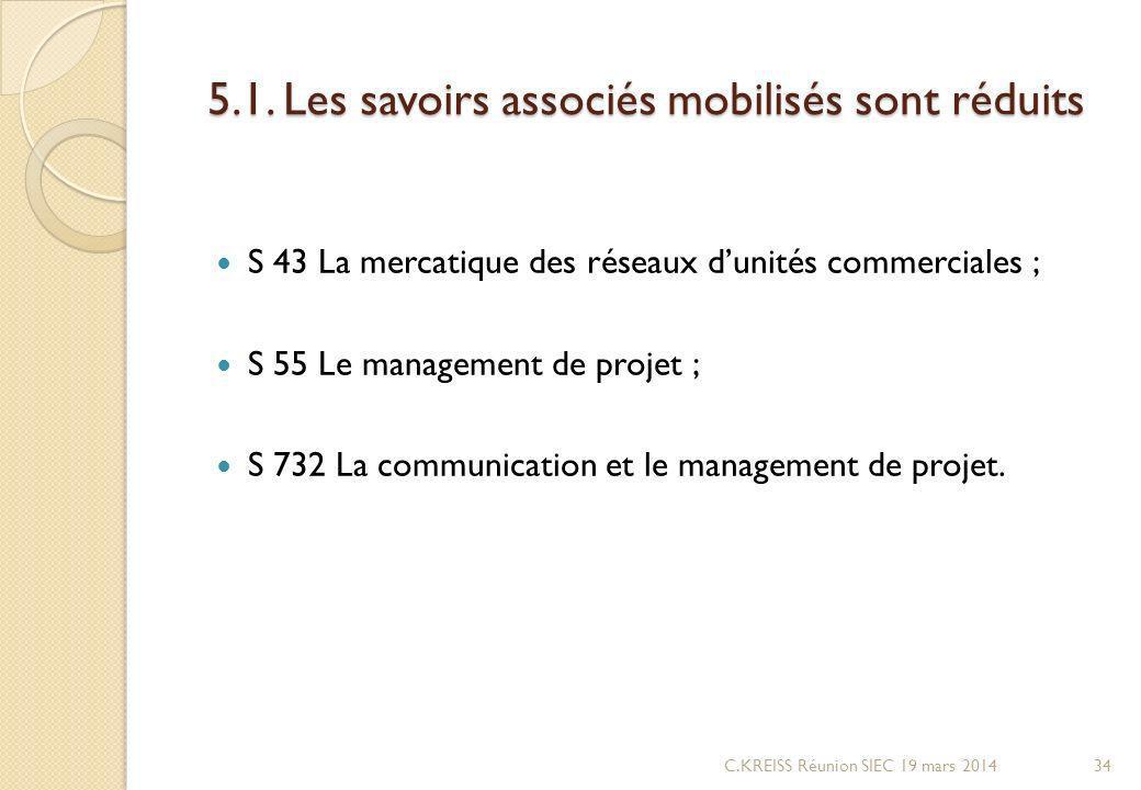 5.1. Les savoirs associés mobilisés sont réduits S 43 La mercatique des réseaux dunités commerciales ; S 55 Le management de projet ; S 732 La communi