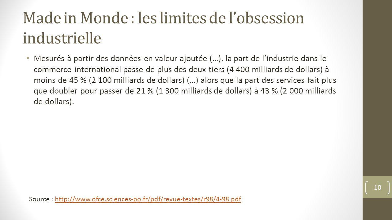 Made in Monde : les limites de lobsession industrielle Mesurés à partir des données en valeur ajoutée (…), la part de lindustrie dans le commerce inte