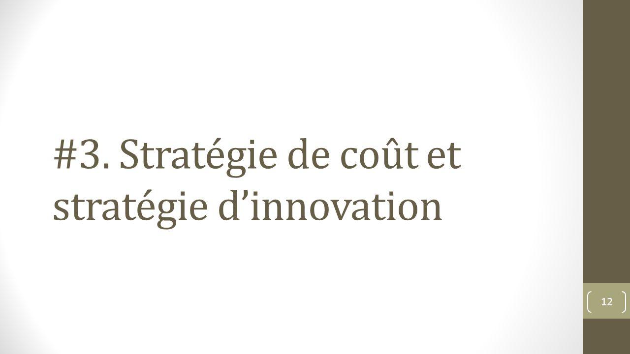 #3. Stratégie de coût et stratégie dinnovation 12