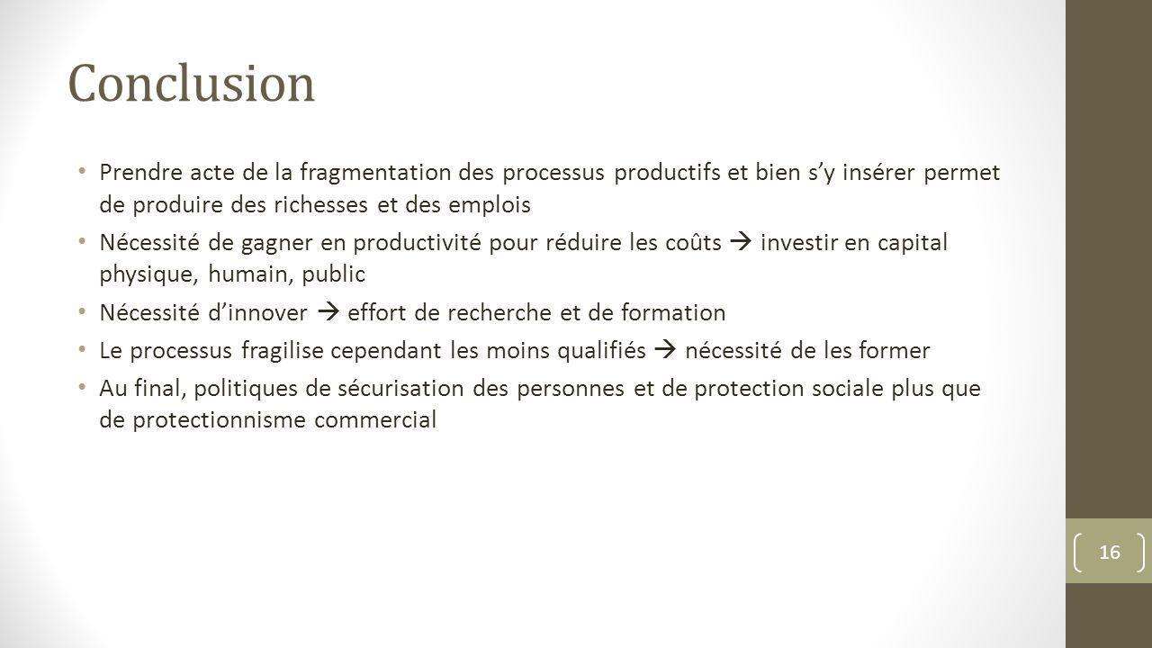 Conclusion Prendre acte de la fragmentation des processus productifs et bien sy insérer permet de produire des richesses et des emplois Nécessité de g