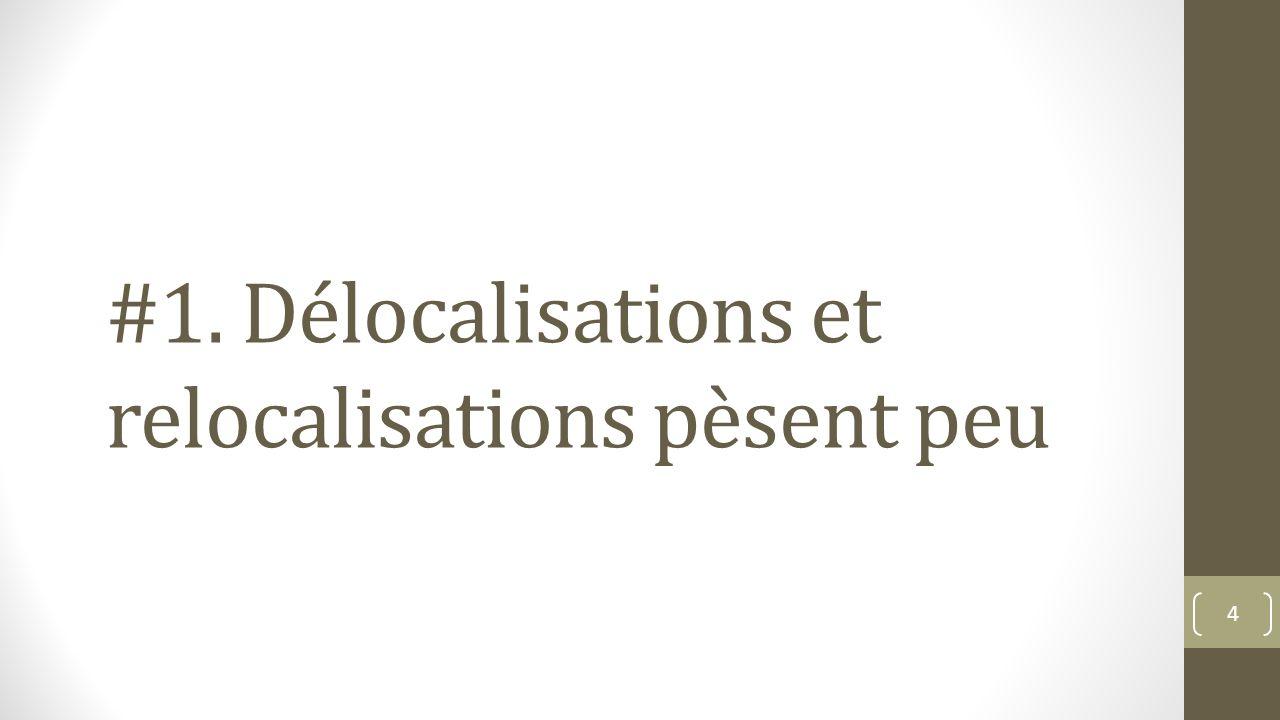 #1. Délocalisations et relocalisations pèsent peu 4