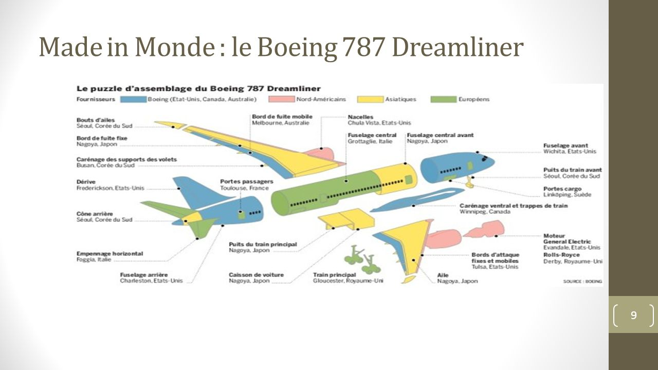 Made in Monde : le Boeing 787 Dreamliner 9