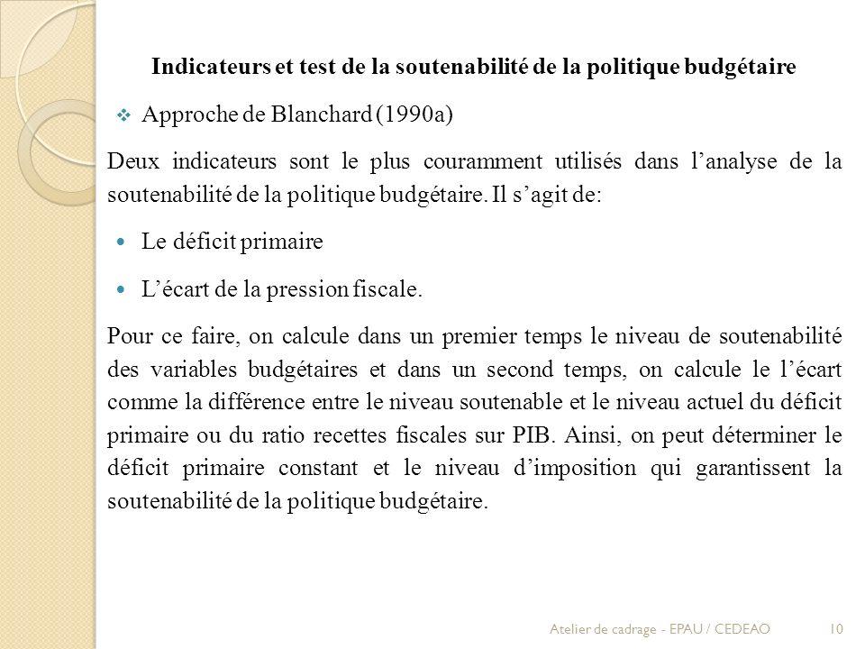 Indicateurs et test de la soutenabilité de la politique budgétaire Approche de Blanchard (1990a) Deux indicateurs sont le plus couramment utilisés dan