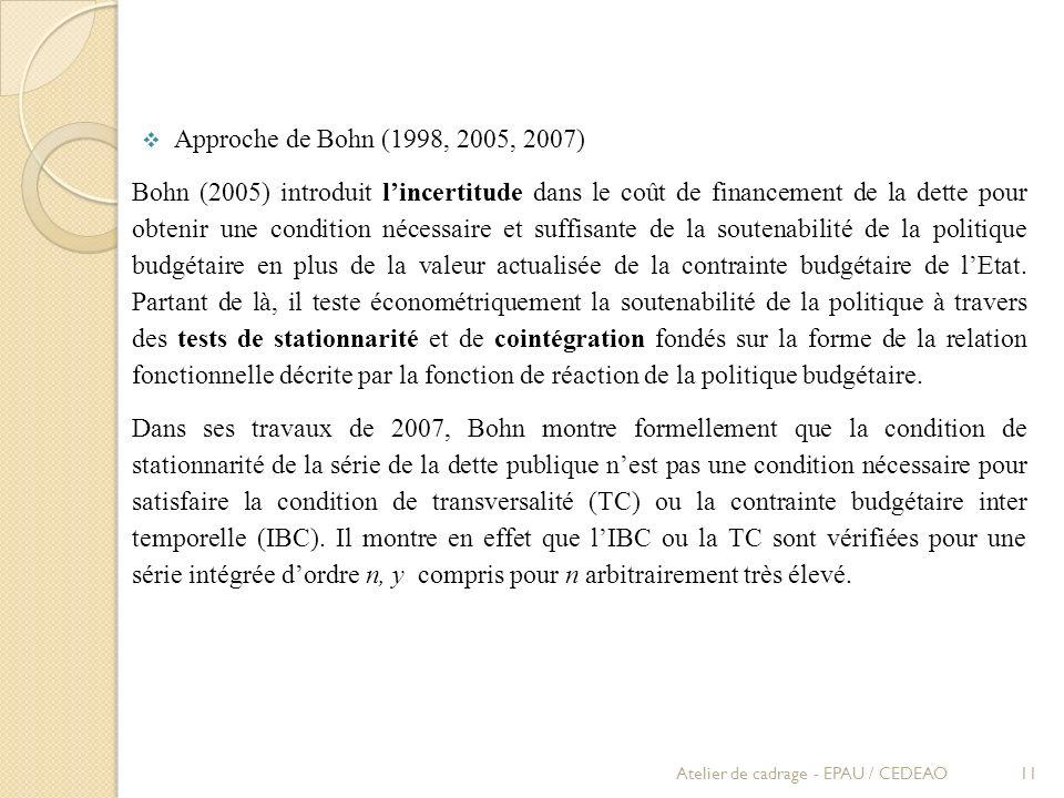 Approche de Bohn (1998, 2005, 2007) Bohn (2005) introduit lincertitude dans le coût de financement de la dette pour obtenir une condition nécessaire e