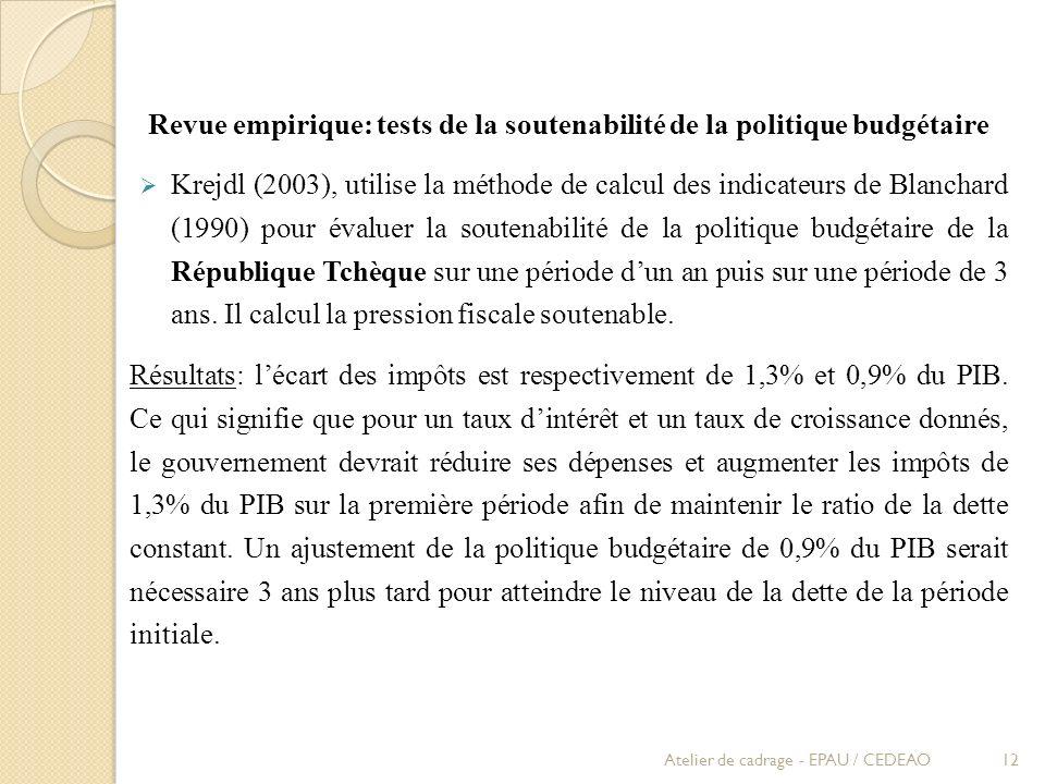 Revue empirique: tests de la soutenabilité de la politique budgétaire Krejdl (2003), utilise la méthode de calcul des indicateurs de Blanchard (1990)