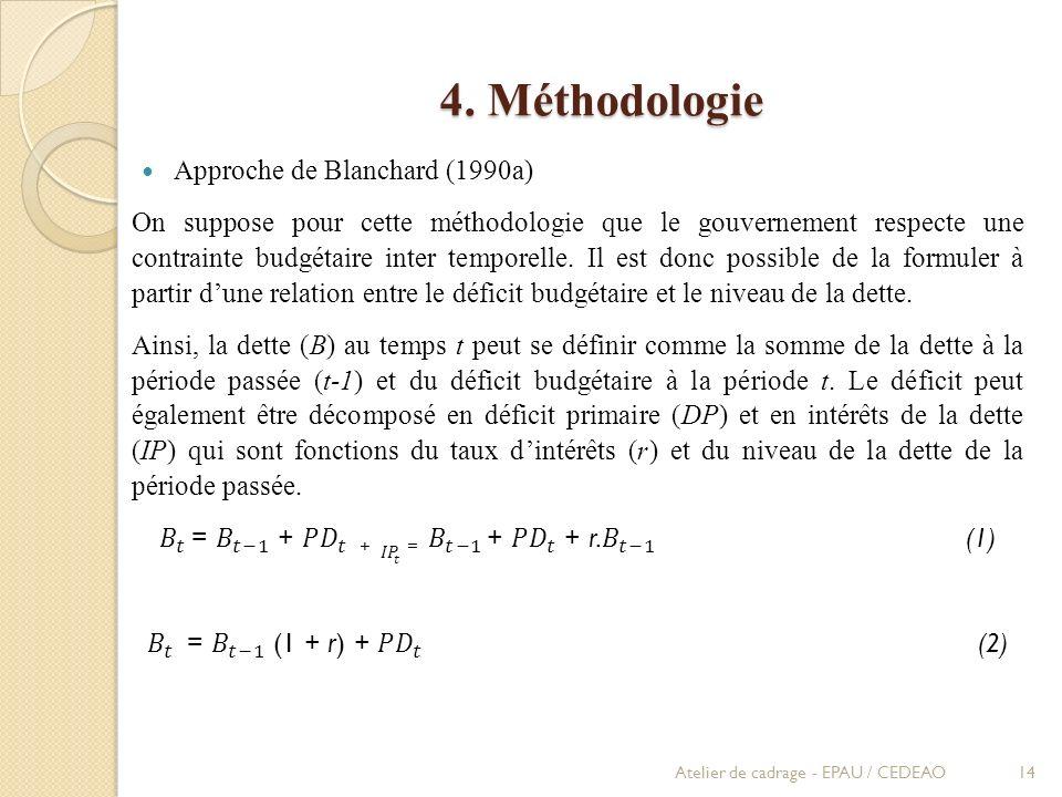 4. Méthodologie Atelier de cadrage - EPAU / CEDEAO14