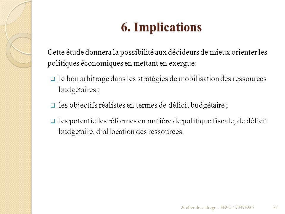 6. Implications Cette étude donnera la possibilité aux décideurs de mieux orienter les politiques économiques en mettant en exergue: le bon arbitrage