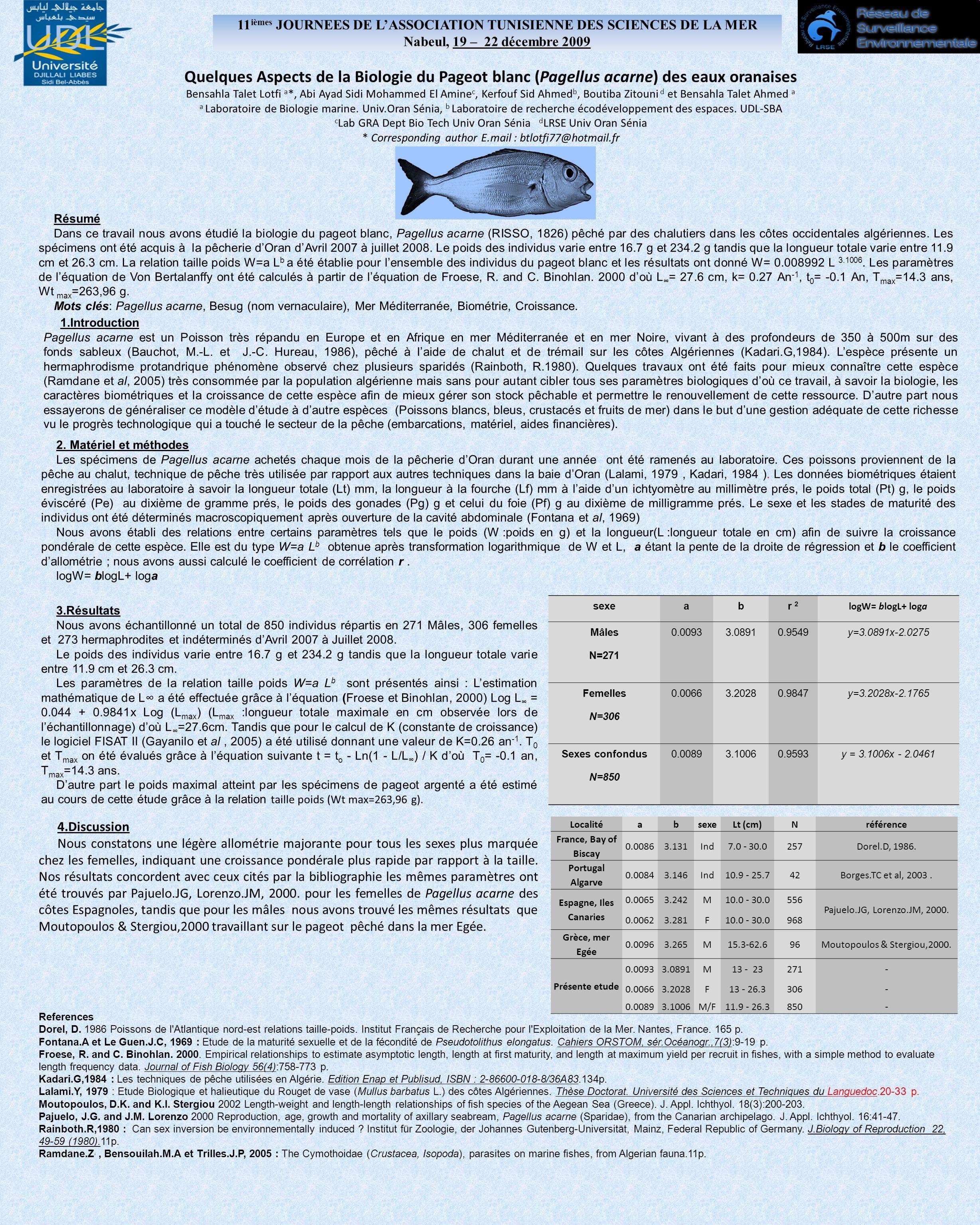 Quelques Aspects de la Biologie du Pageot blanc (Pagellus acarne) des eaux oranaises Bensahla Talet Lotfi a *, Abi Ayad Sidi Mohammed El Amine c, Kerf