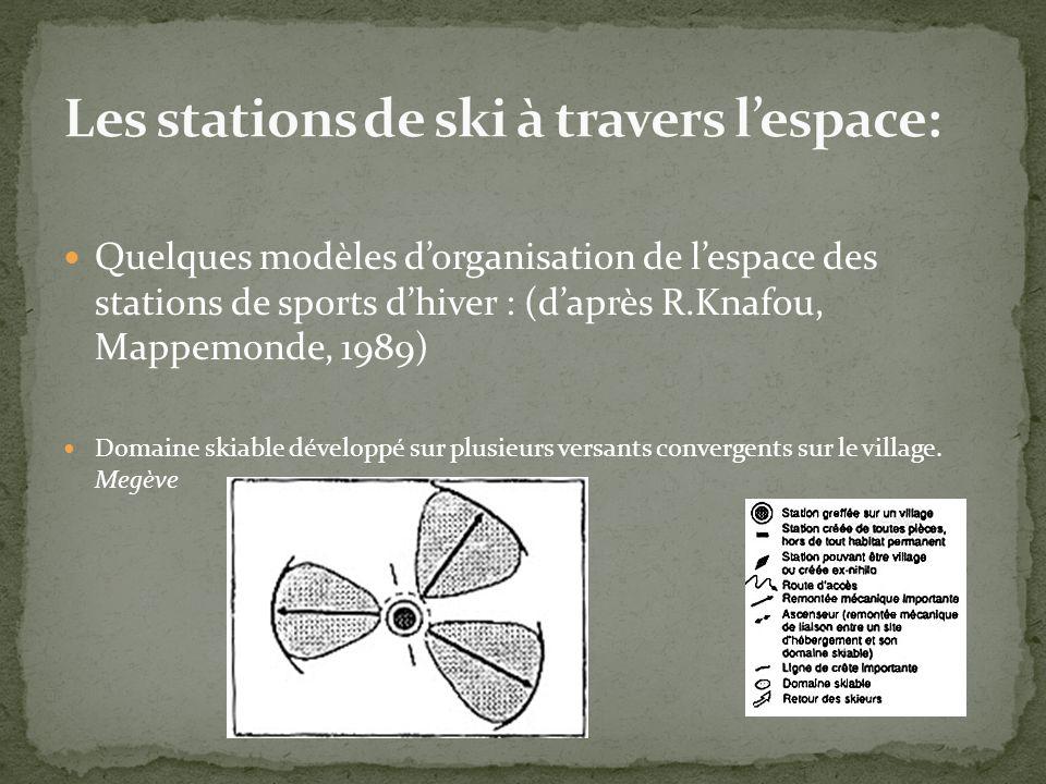 Quelques modèles dorganisation de lespace des stations de sports dhiver : (daprès R.Knafou, Mappemonde, 1989) Domaine skiable développé sur plusieurs