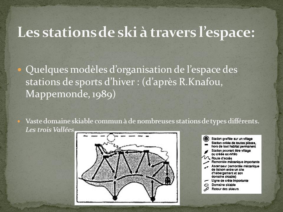 Quelques modèles dorganisation de lespace des stations de sports dhiver : (daprès R.Knafou, Mappemonde, 1989) Vaste domaine skiable commun à de nombre