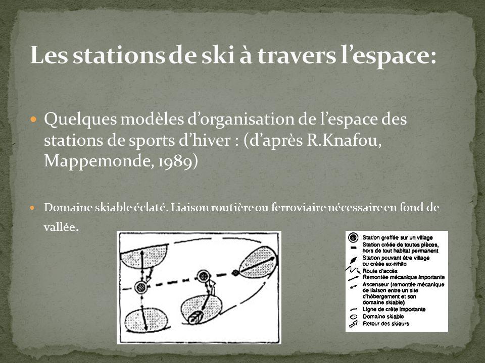 Quelques modèles dorganisation de lespace des stations de sports dhiver : (daprès R.Knafou, Mappemonde, 1989) Domaine skiable éclaté. Liaison routière
