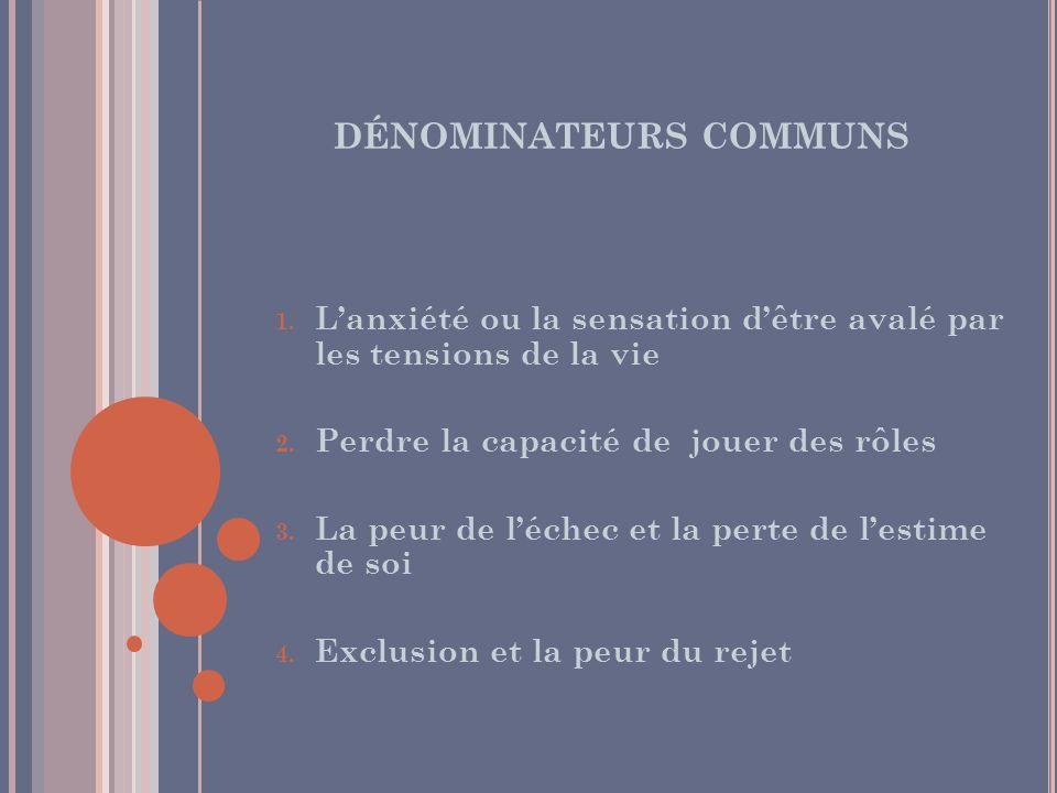DÉNOMINATEURS COMMUNS 1. Lanxiété ou la sensation dêtre avalé par les tensions de la vie 2.