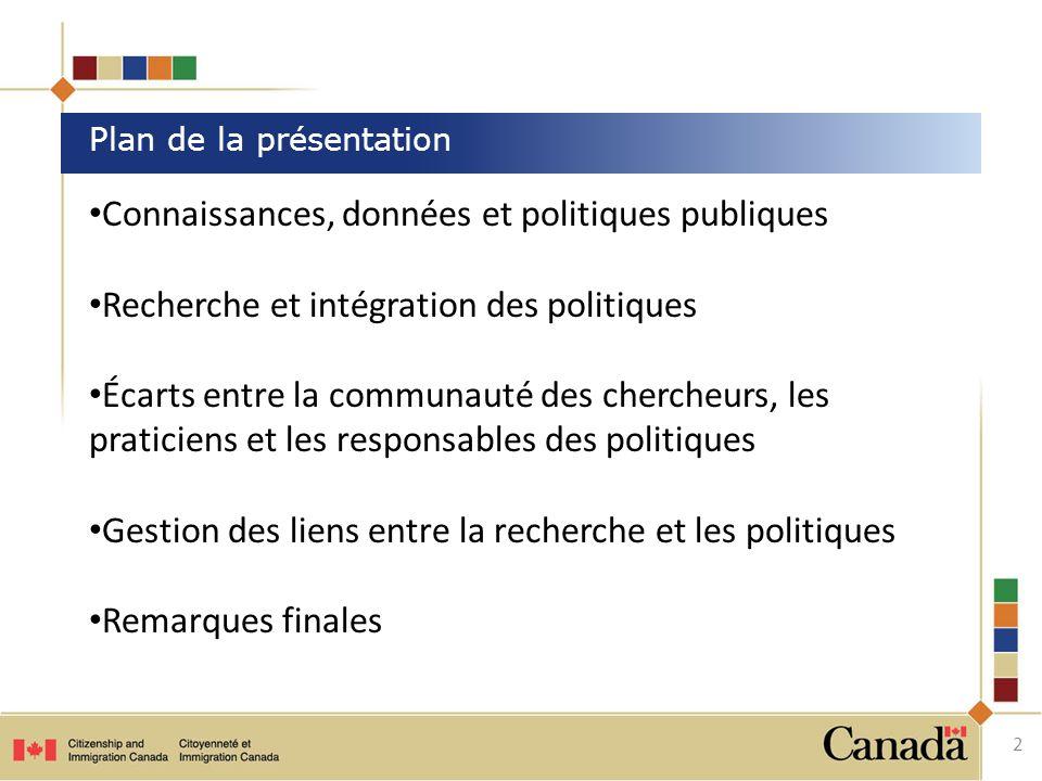 Connaissances, données et politiques publiques Recherche et intégration des politiques Écarts entre la communauté des chercheurs, les praticiens et le