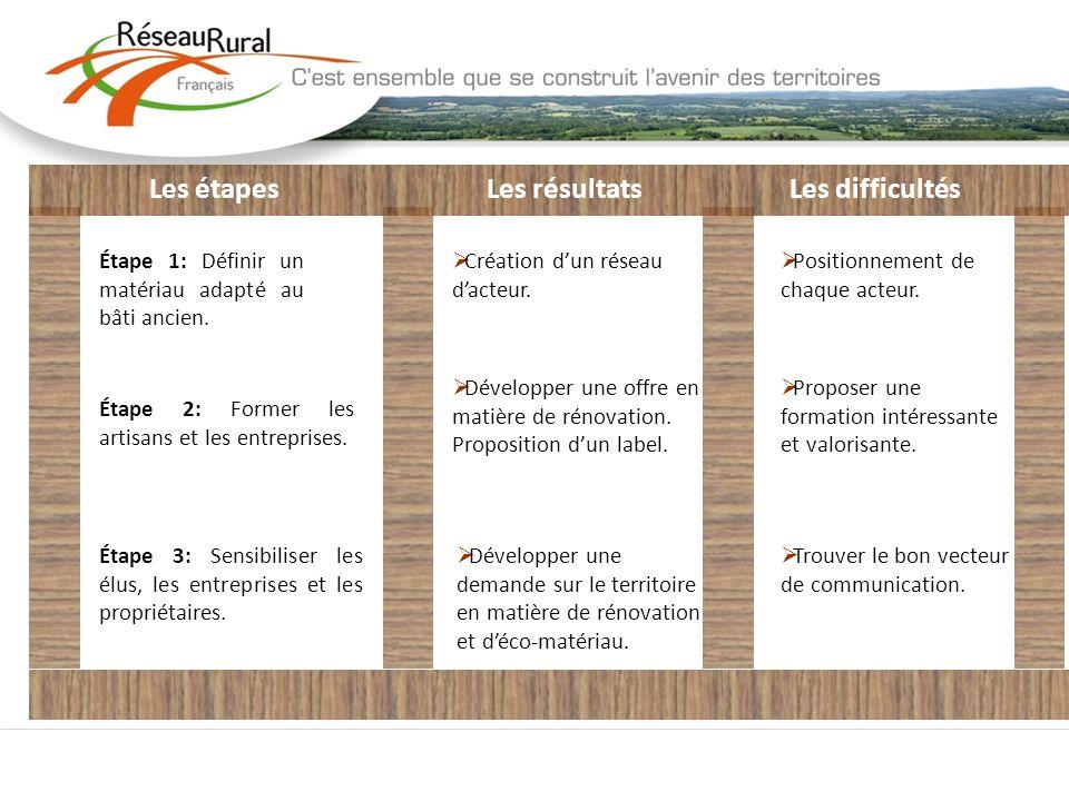 Valeur ajoutée de la coopération pour le projet – Promouvoir le béton de chanvre dans des utilisations différentes Utilisation sur du pan de bois sur le GAL Rives de Marne en Champagne.
