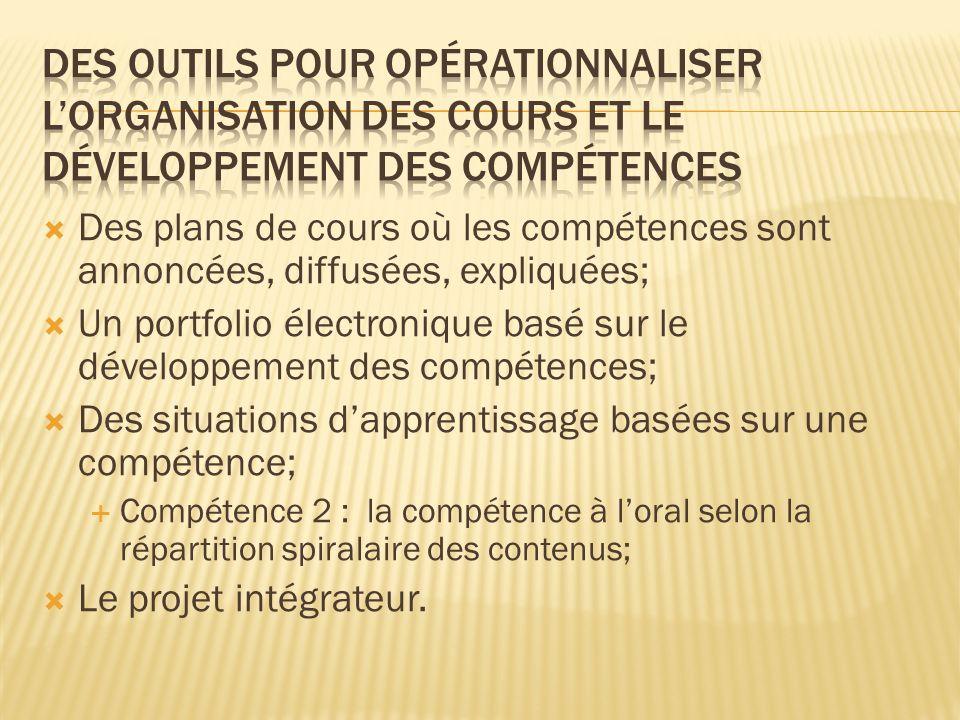 Des plans de cours où les compétences sont annoncées, diffusées, expliquées; Un portfolio électronique basé sur le développement des compétences; Des