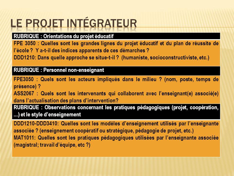 RUBRIQUE : Orientations du projet éducatif FPE 3050 : Quelles sont les grandes lignes du projet éducatif et du plan de réussite de lécole ? Y a-t-il d